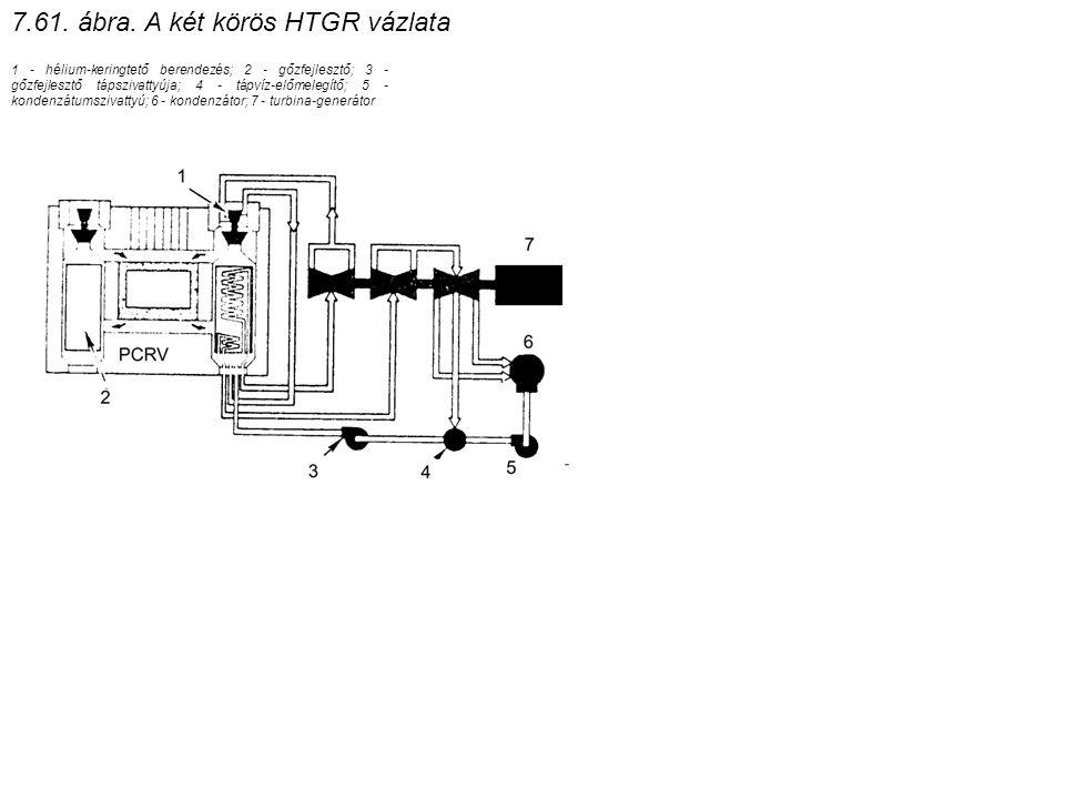 1 - hélium-keringtető berendezés; 2 - gőzfejlesztő; 3 - gőzfejlesztő tápszivattyúja; 4 - tápvíz-előmelegítő; 5 - kondenzátumszivattyú; 6 - kondenzátor