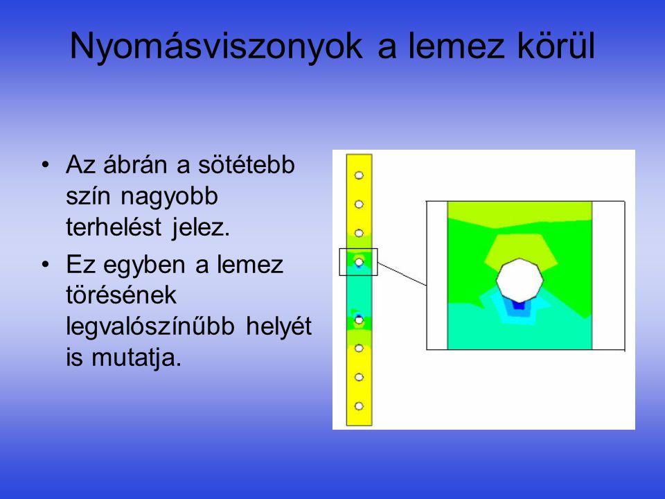 Nyomásviszonyok a lemez körül •Az ábrán a sötétebb szín nagyobb terhelést jelez. •Ez egyben a lemez törésének legvalószínűbb helyét is mutatja.