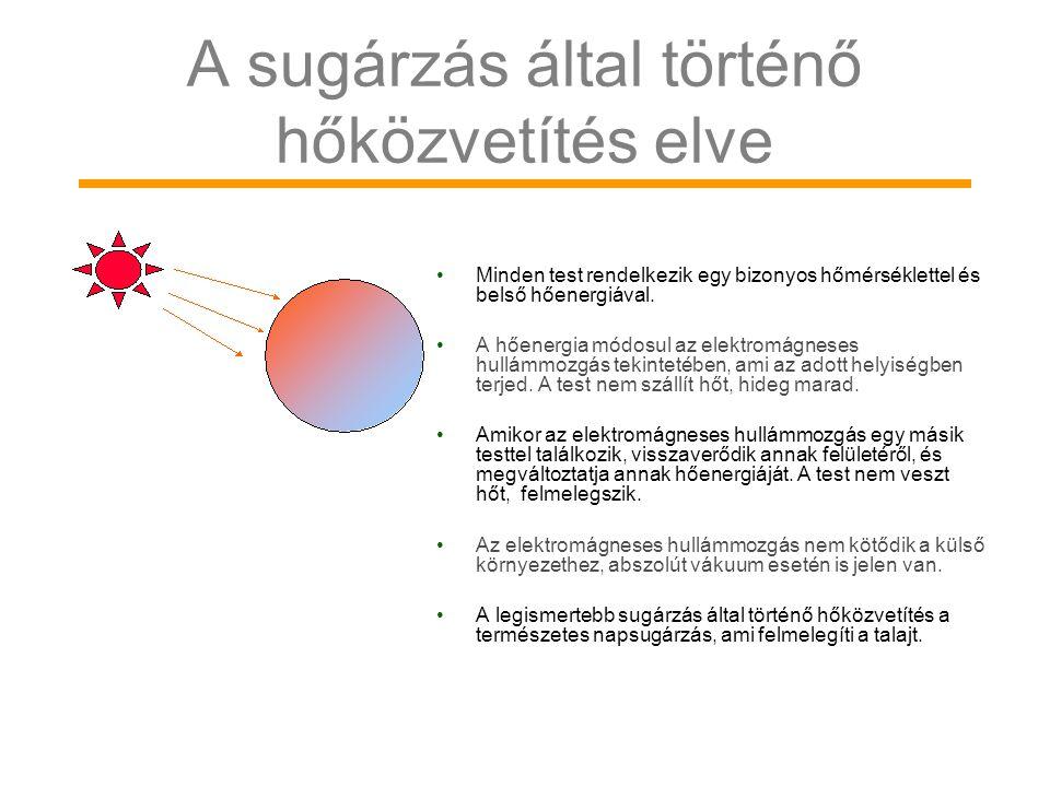 A sugárzás által történő hőközvetítés elve •Minden test rendelkezik egy bizonyos hőmérséklettel és belső hőenergiával. •A hőenergia módosul az elektro