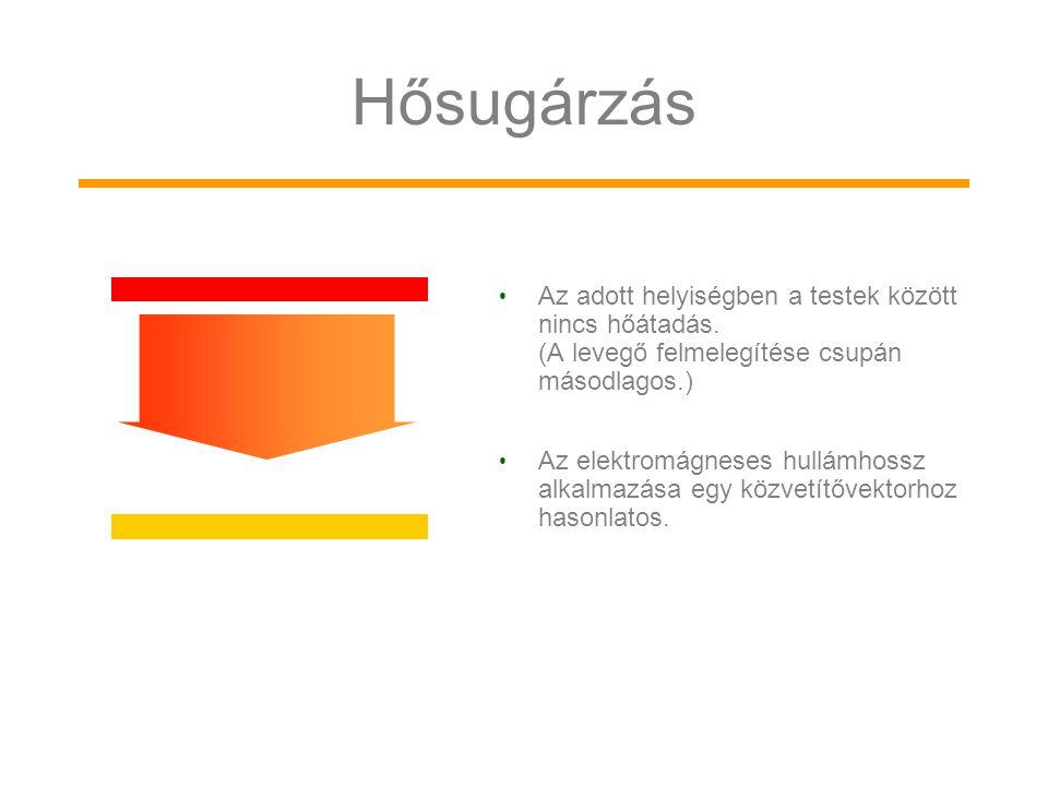Hősugárzás • Az adott helyiségben a testek között nincs hőátadás. (A levegő felmelegítése csupán másodlagos.) • Az elektromágneses hullámhossz alkalma