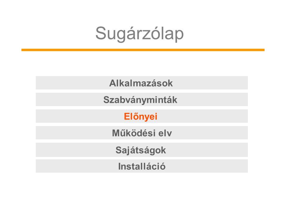 Sugárzólap Alkalmazások Szabványminták Előnyei Működési elv Sajátságok Installáció
