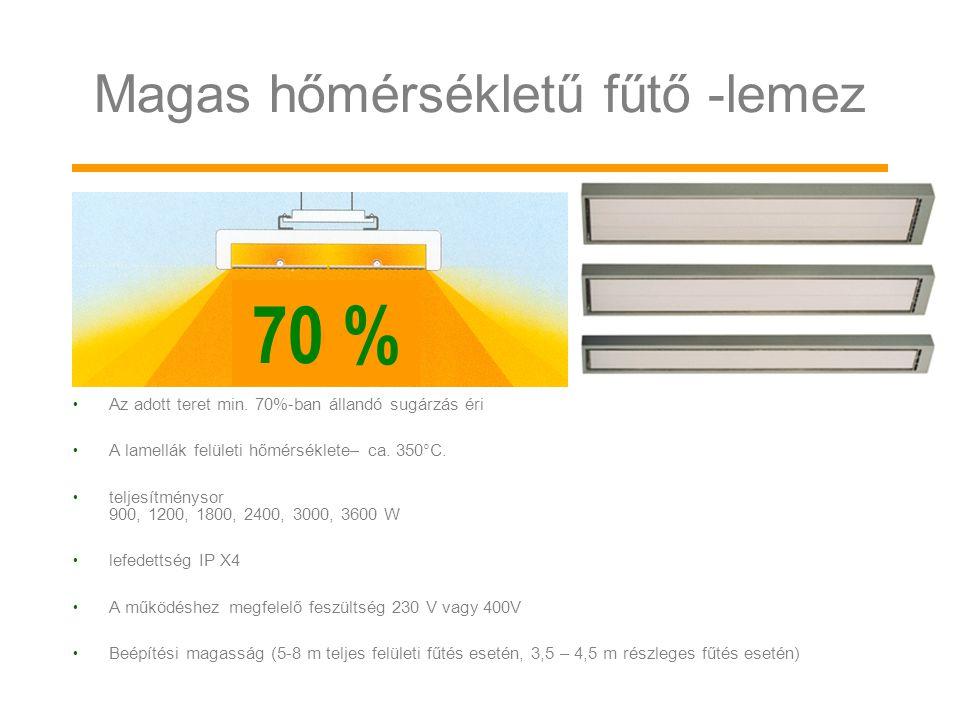 Magas hőmérsékletű fűtő -lemez • Az adott teret min. 70%-ban állandó sugárzás éri • A lamellák felületi hőmérséklete– ca. 350°C. • teljesítménysor 900