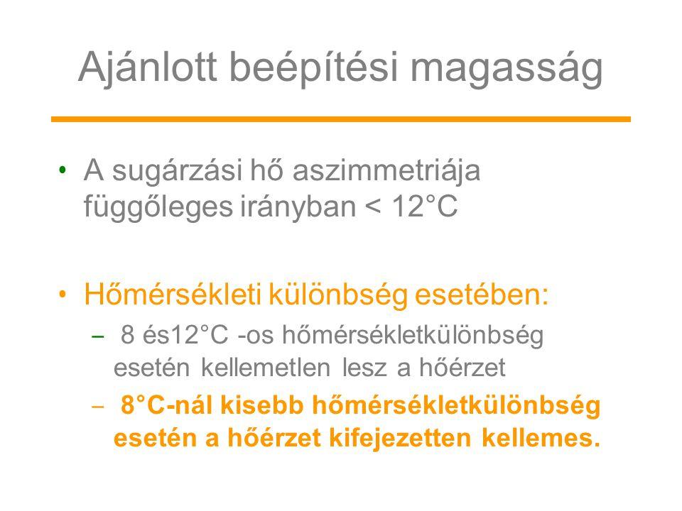 Ajánlott beépítési magasság • A sugárzási hő aszimmetriája függőleges irányban < 12°C • Hőmérsékleti különbség esetében: – 8 és12°C -os hőmérsékletkül