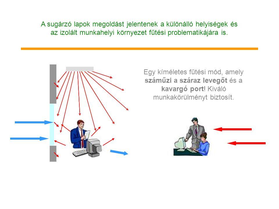 A sugárzó lapok megoldást jelentenek a különálló helyiségek és az izolált munkahelyi környezet fűtési problematikájára is. Egy kíméletes fűtési mód, a