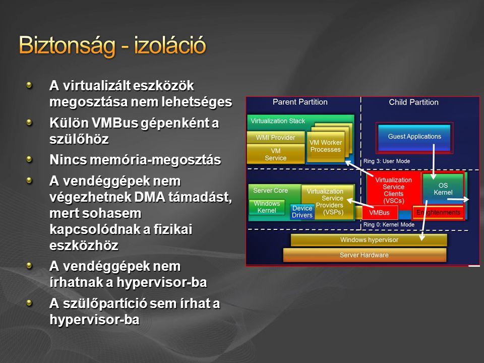 A virtualizált eszközök megosztása nem lehetséges Külön VMBus gépenként a szülőhöz Nincs memória-megosztás A vendéggépek nem végezhetnek DMA támadást, mert sohasem kapcsolódnak a fizikai eszközhöz A vendéggépek nem írhatnak a hypervisor-ba A szülőpartíció sem írhat a hypervisor-ba