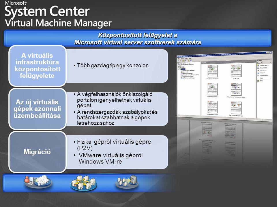 •Több gazdagép egy konzolon A virtuális infrastruktúra központosított felügyelete •A végfelhasználók önkiszolgáló portálon igényelhetnek virtuális gépet •A rendszergazdák szabályokat és határokat szabhatnak a gépek létrehozásához Az új virtuális gépek azonnali üzembeállítása •Fizikai gépről virtuális gépre (P2V) •VMware virtuális gépről Windows VM-re Migráció Központosított felügyelet a Microsoft virtual server szoftverek számára VM VMVM