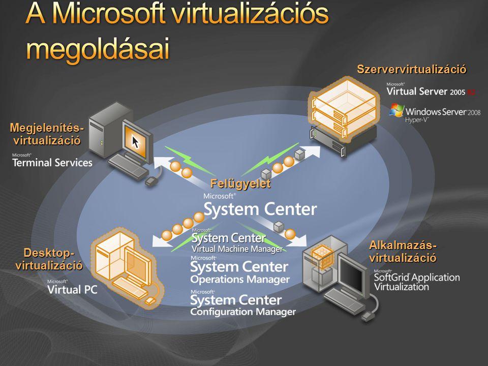 Hardver előkészítés – BIOS konfiguráció Hardveres virtualizáció támogatás bekapcsolása Hardveres DEP bekapcsolása Teljes újraindítás!.