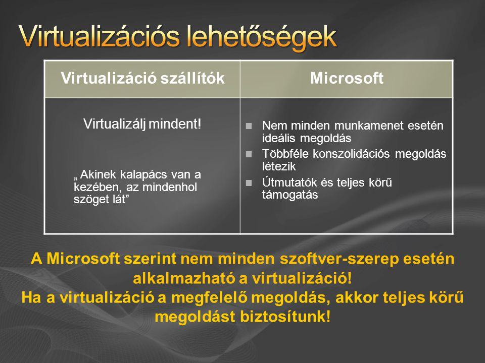 A Microsoft szerint nem minden szoftver-szerep esetén alkalmazható a virtualizáció.