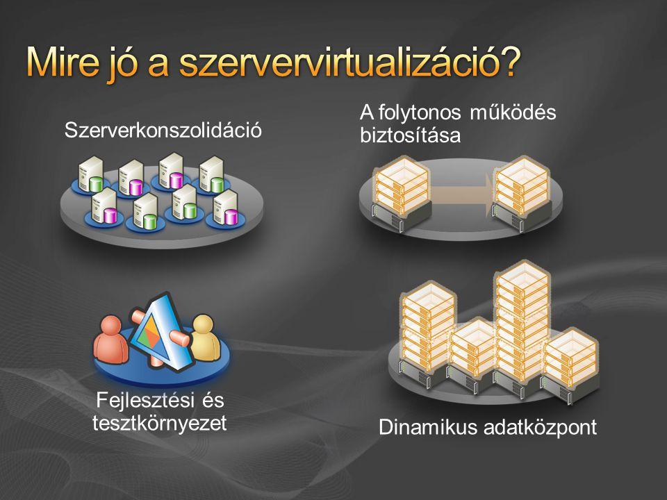 Három választási lehetőség: Virtuális diszkek: fix méretű vagy dinamikusan növekvő Közvetlen fizikai diszk elérés Teljesítmény: a gyorsabbtól a leglassabbig … Fix VHD-k és közvetlen hozzáférés (Pass Through Disks) Teljesítmény szempontjából lényegében azonos Dinamikus VHD – a növekedés miatt lassabb Közvetlen hozzáférés (Pass Through Disks) Előny: a VM közvetlenül a lemezre/LUN-ra ír, VHD nélkül Hátrány: Nincs VM pillanatfelvétel Egy lemez/LUN teljes egészében a VM-é