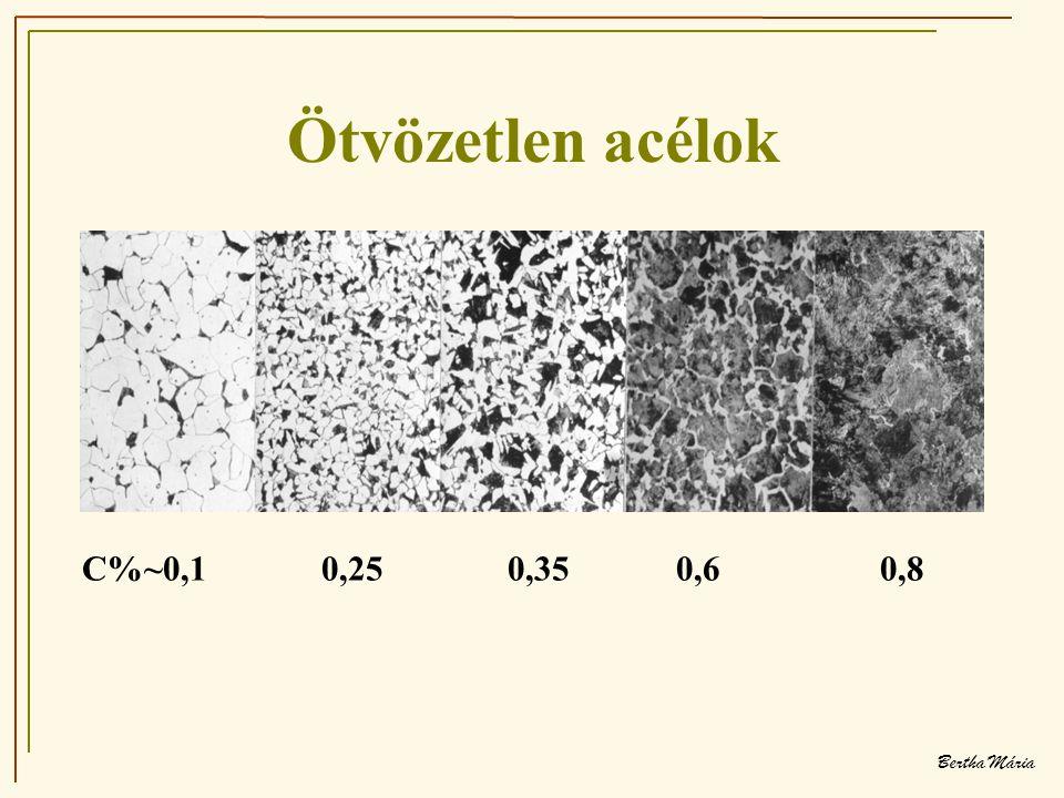 Bertha Mária Ötvözetlen acélok C%~0,1 0,250,35 0,6 0,8