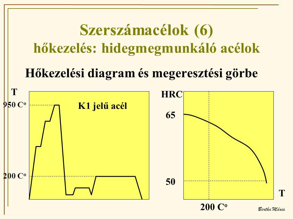 Bertha Mária Szerszámacélok (6) hőkezelés: hidegmegmunkáló acélok Hőkezelési diagram és megeresztési görbe T HRC T 65 50 200 C o 950 C o 200 C o K1 jelű acél