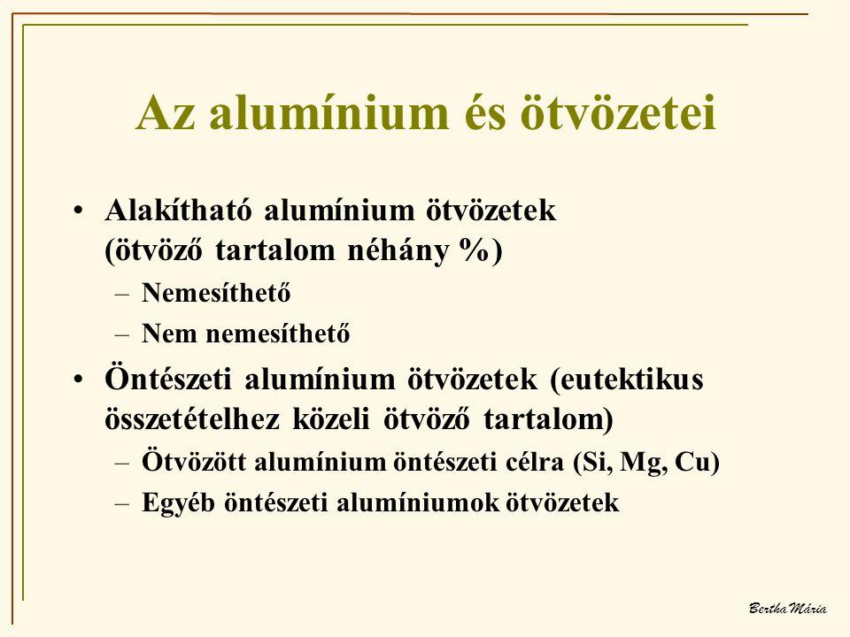 Bertha Mária Az alumínium és ötvözetei •Alakítható alumínium ötvözetek (ötvöző tartalom néhány %) –Nemesíthető –Nem nemesíthető •Öntészeti alumínium ötvözetek (eutektikus összetételhez közeli ötvöző tartalom) –Ötvözött alumínium öntészeti célra (Si, Mg, Cu) –Egyéb öntészeti alumíniumok ötvözetek