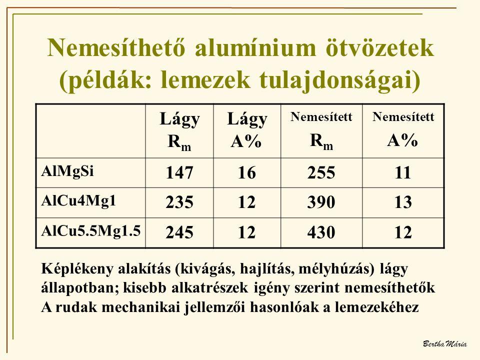 Bertha Mária Nemesíthető alumínium ötvözetek (példák: lemezek tulajdonságai) Lágy R m Lágy A% Nemesített R m Nemesített A% AlMgSi 1471625511 AlCu4Mg1 2351239013 AlCu5.5Mg1.5 2451243012 Képlékeny alakítás (kivágás, hajlítás, mélyhúzás) lágy állapotban; kisebb alkatrészek igény szerint nemesíthetők A rudak mechanikai jellemzői hasonlóak a lemezekéhez
