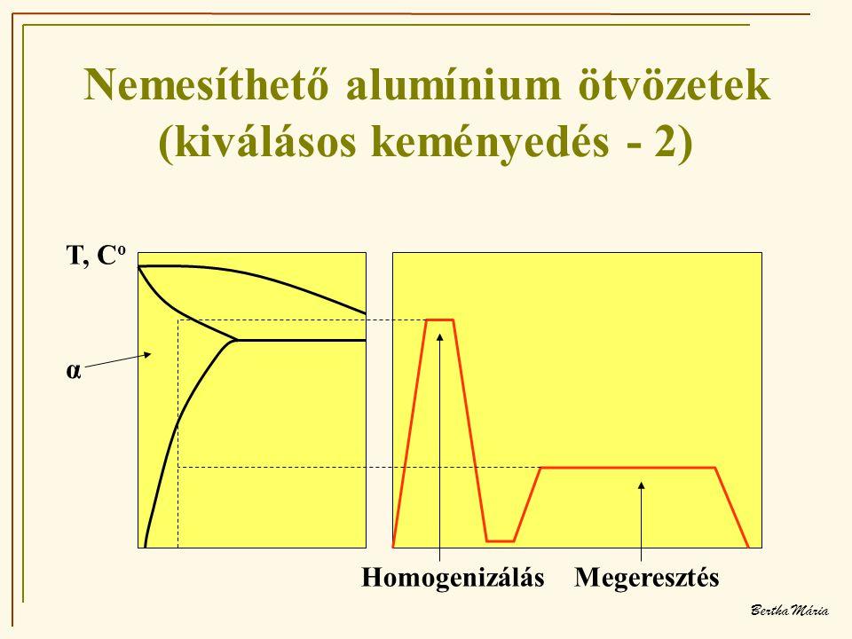 Bertha Mária Nemesíthető alumínium ötvözetek (kiválásos keményedés - 2) T, C o α Homogenizálás Megeresztés