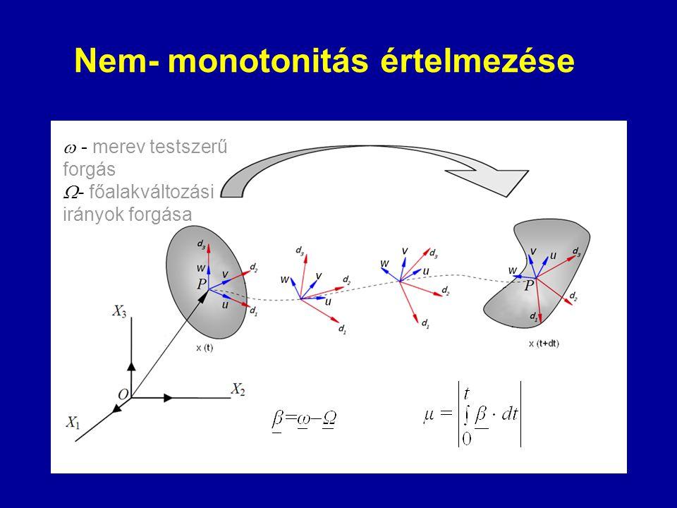 Nem- monotonitás értelmezése  - merev testszerű forgás  - főalakváltozási irányok forgása