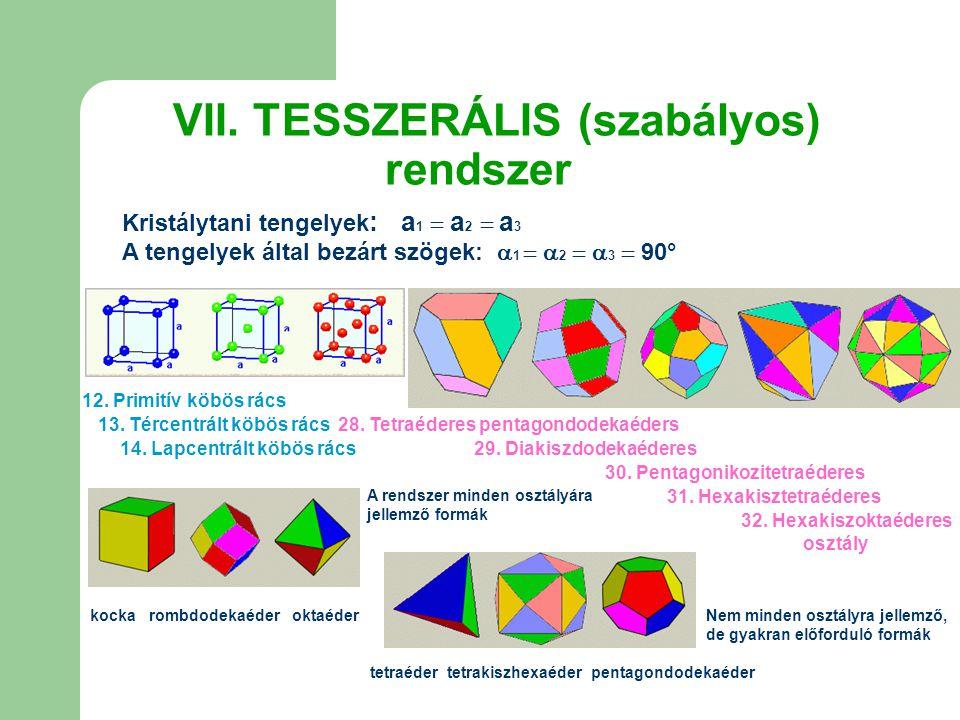 VII. TESSZERÁLIS (szabályos) rendszer Kristálytani tengelyek : a 1  a 2  a 3 A tengelyek által bezárt szögek:  1   2   3  90° 12. Primitív köb