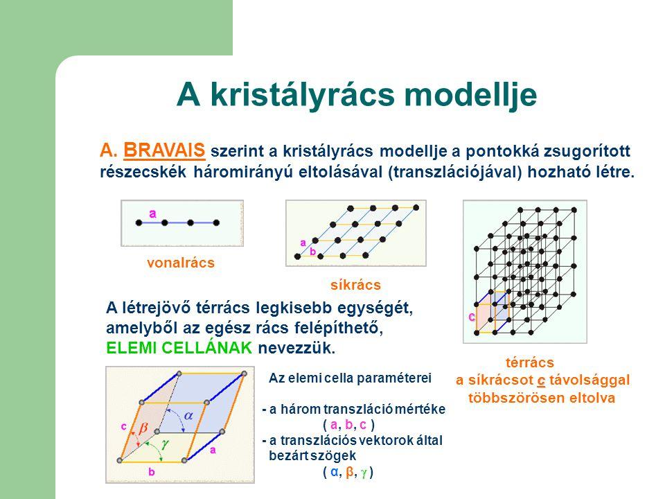 A kristályrács modellje A. B RAVAIS szerint a kristályrács modellje a pontokká zsugorított részecskék háromirányú eltolásával (transzlációjával) hozha