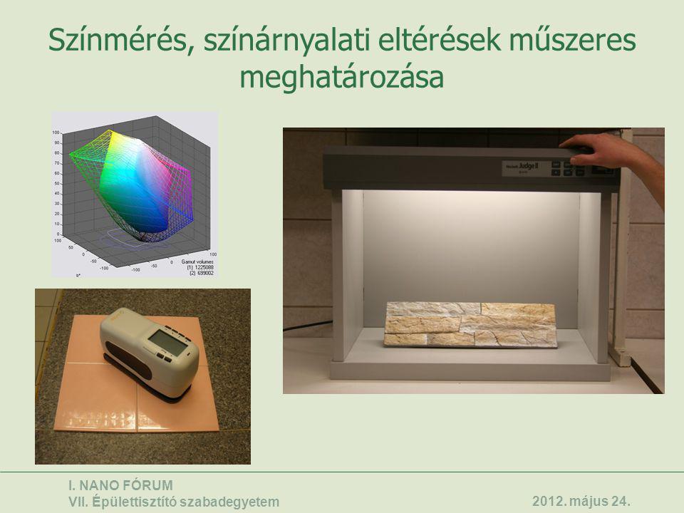 Színmérés, színárnyalati eltérések műszeres meghatározása I. NANO FÓRUM VII. Épülettisztító szabadegyetem 2012. május 24.