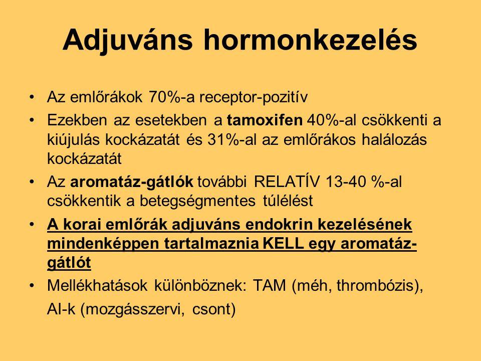 Adjuváns hormonkezelés •Az emlőrákok 70%-a receptor-pozitív •Ezekben az esetekben a tamoxifen 40%-al csökkenti a kiújulás kockázatát és 31%-al az emlő