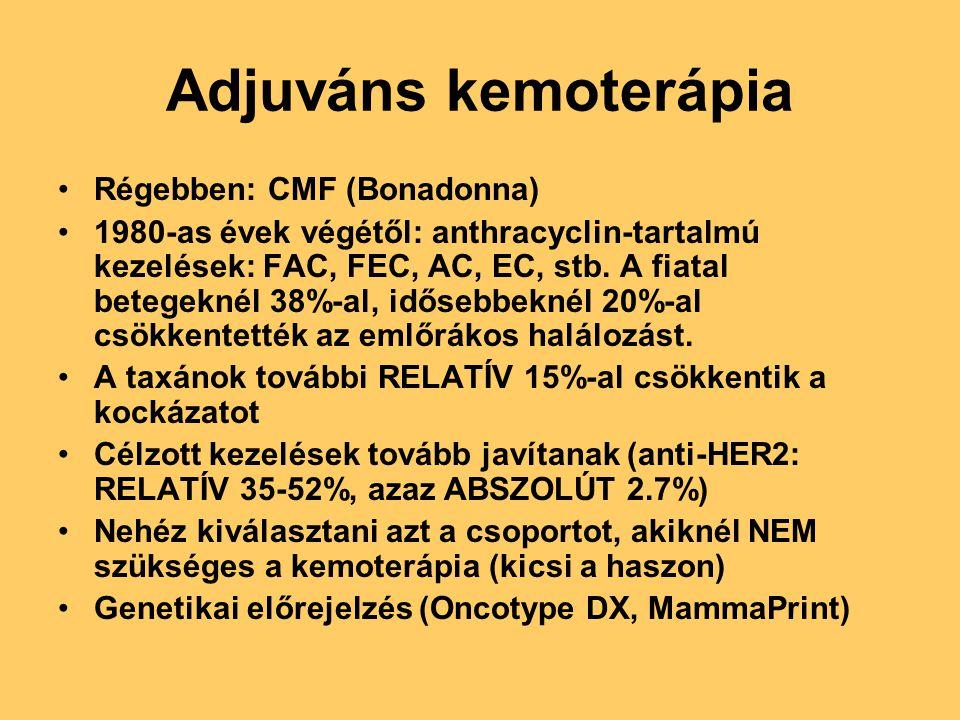 Adjuváns kemoterápia •Régebben: CMF (Bonadonna) •1980-as évek végétől: anthracyclin-tartalmú kezelések: FAC, FEC, AC, EC, stb. A fiatal betegeknél 38%