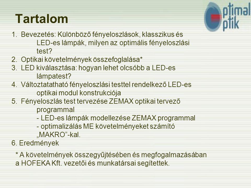 Tartalom 1.Bevezetés: Különböző fényeloszlások, klasszikus és LED-es lámpák, milyen az optimális fényeloszlási test.