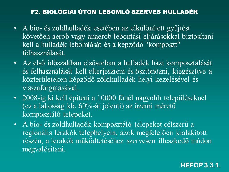 HEFOP 3.3.1. F2. BIOLÓGIAI ÚTON LEBOMLÓ SZERVES HULLADÉK •A bio- és zöldhulladék esetében az elkülönített gyűjtést követően aerob vagy anaerob lebontá