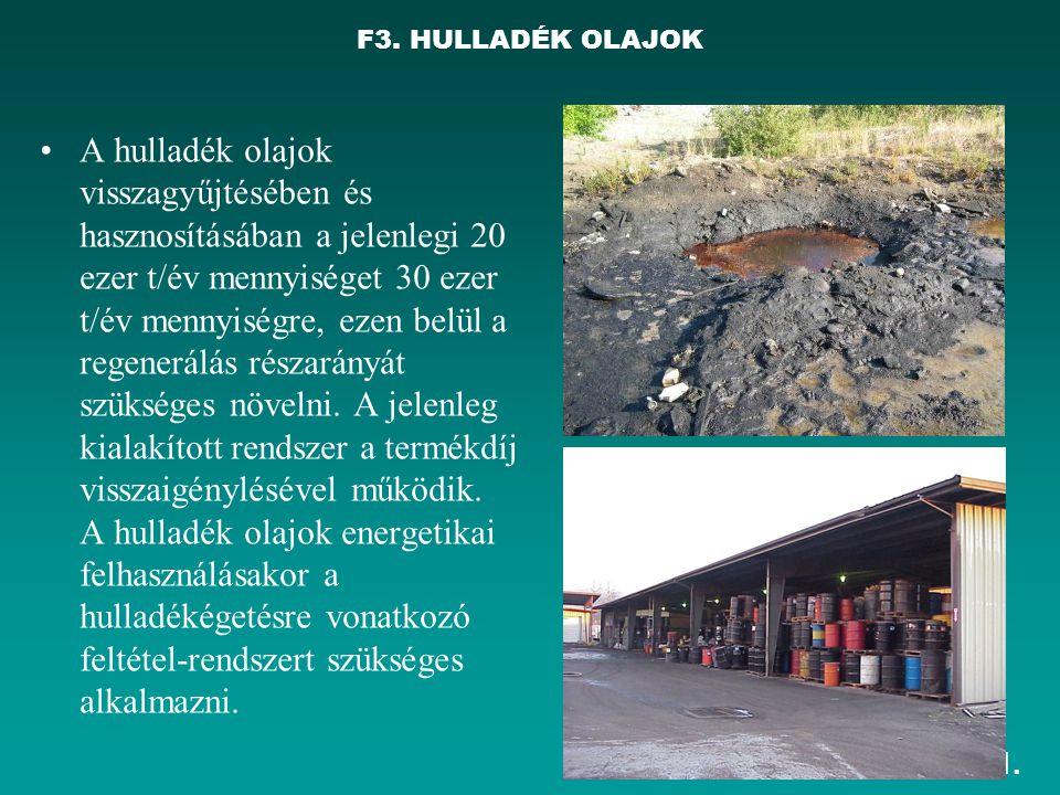 HEFOP 3.3.1. F3. HULLADÉK OLAJOK •A hulladék olajok visszagyűjtésében és hasznosításában a jelenlegi 20 ezer t/év mennyiséget 30 ezer t/év mennyiségre
