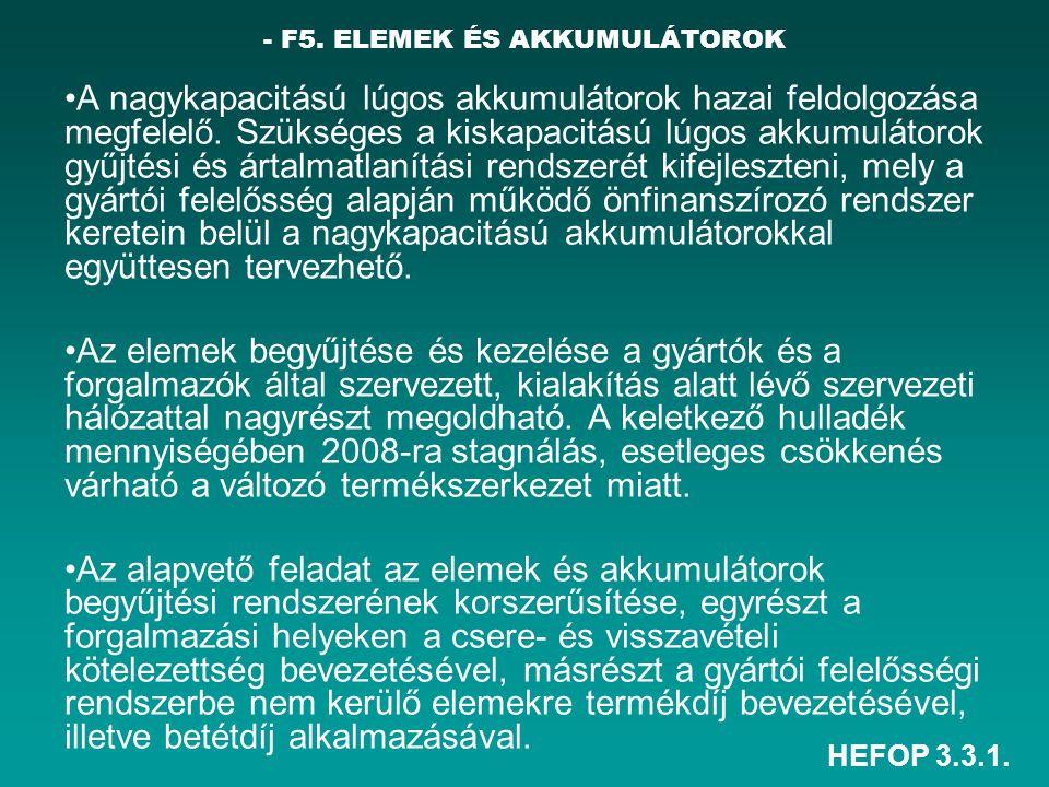 HEFOP 3.3.1. - F5. ELEMEK ÉS AKKUMULÁTOROK •A nagykapacitású lúgos akkumulátorok hazai feldolgozása megfelelő. Szükséges a kiskapacitású lúgos akkumul
