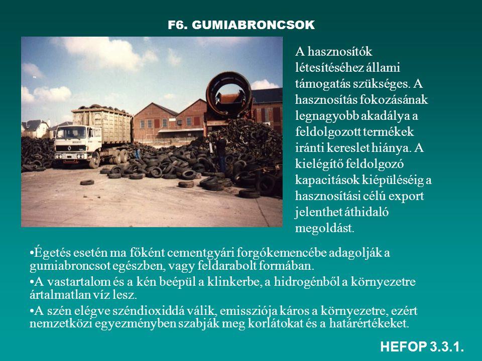 HEFOP 3.3.1. F6. GUMIABRONCSOK •Égetés esetén ma főként cementgyári forgókemencébe adagolják a gumiabroncsot egészben, vagy feldarabolt formában. •A v