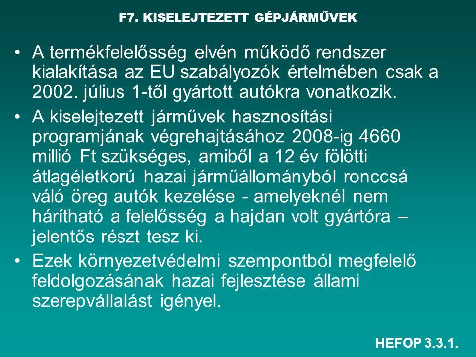 HEFOP 3.3.1. F7. KISELEJTEZETT GÉPJÁRMŰVEK •A termékfelelősség elvén működő rendszer kialakítása az EU szabályozók értelmében csak a 2002. július 1-tő