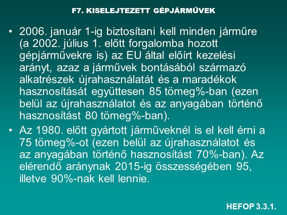 HEFOP 3.3.1. F7. KISELEJTEZETT GÉPJÁRMŰVEK •2006. január 1-ig biztosítani kell minden járműre (a 2002. július 1. előtt forgalomba hozott gépjárművekre