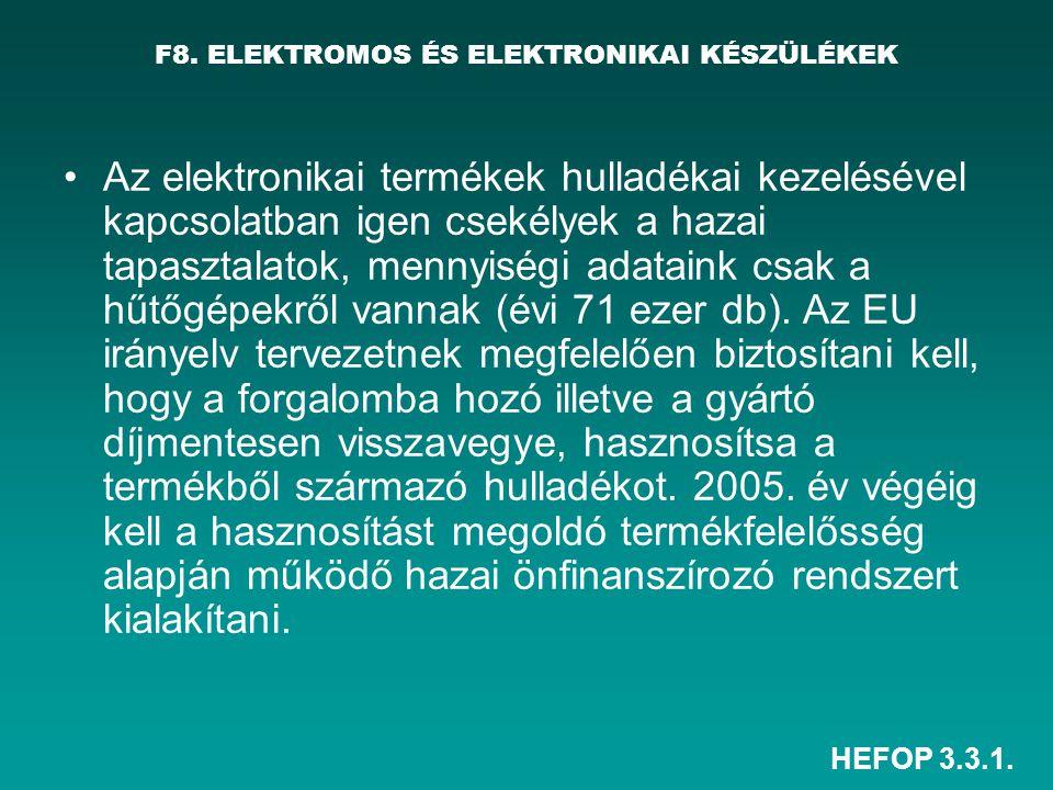 HEFOP 3.3.1. F8. ELEKTROMOS ÉS ELEKTRONIKAI KÉSZÜLÉKEK •Az elektronikai termékek hulladékai kezelésével kapcsolatban igen csekélyek a hazai tapasztala
