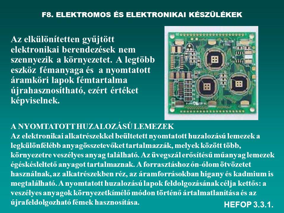 HEFOP 3.3.1. F8. ELEKTROMOS ÉS ELEKTRONIKAI KÉSZÜLÉKEK Az elkülönítetten gyűjtött elektronikai berendezések nem szennyezik a környezetet. A legtöbb es