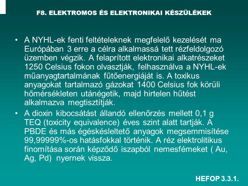 HEFOP 3.3.1. F8. ELEKTROMOS ÉS ELEKTRONIKAI KÉSZÜLÉKEK •A NYHL-ek fenti feltételeknek megfelelő kezelését ma Európában 3 erre a célra alkalmassá tett