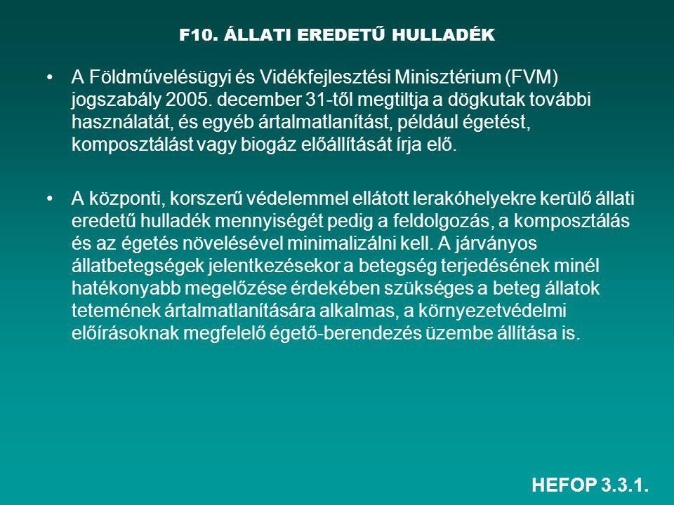 HEFOP 3.3.1. F10. ÁLLATI EREDETŰ HULLADÉK •A Földművelésügyi és Vidékfejlesztési Minisztérium (FVM) jogszabály 2005. december 31-től megtiltja a dögku