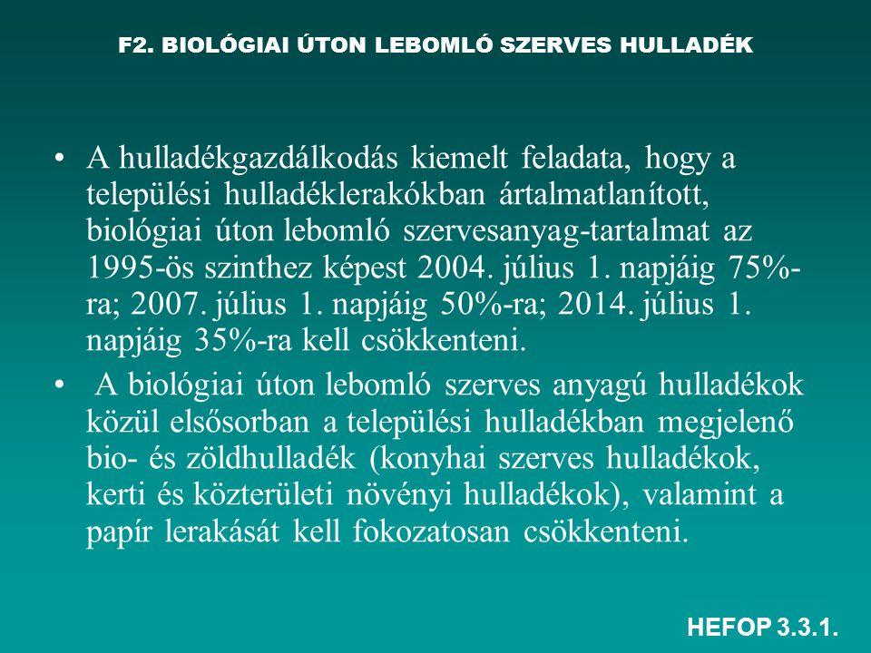 HEFOP 3.3.1. F2. BIOLÓGIAI ÚTON LEBOMLÓ SZERVES HULLADÉK •A hulladékgazdálkodás kiemelt feladata, hogy a települési hulladéklerakókban ártalmatlanítot