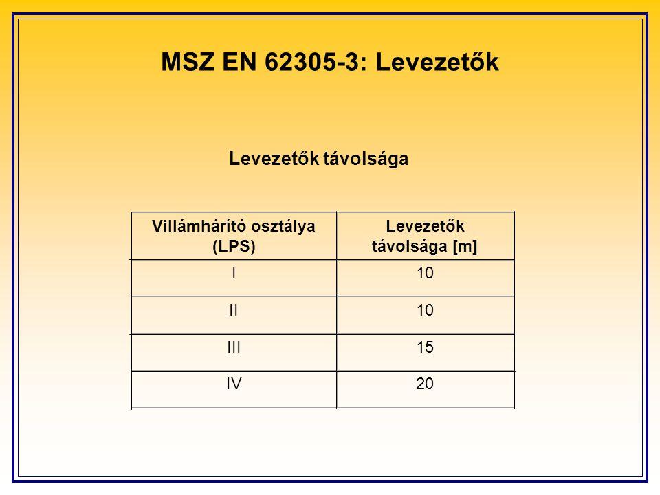 MSZ EN 62305-3: Levezetők Villámhárító osztálya (LPS) Levezetők távolsága [m] I10 II10 III15 IV20 Levezetők távolsága