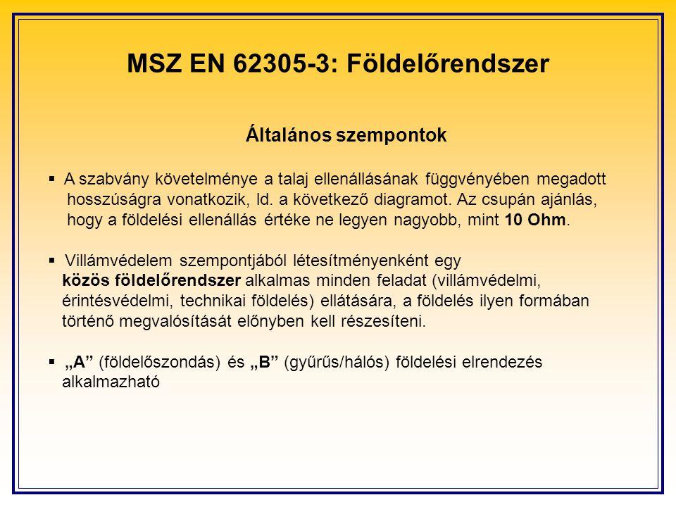 MSZ EN 62305-3: Földelőrendszer Általános szempontok  A szabvány követelménye a talaj ellenállásának függvényében megadott hosszúságra vonatkozik, ld