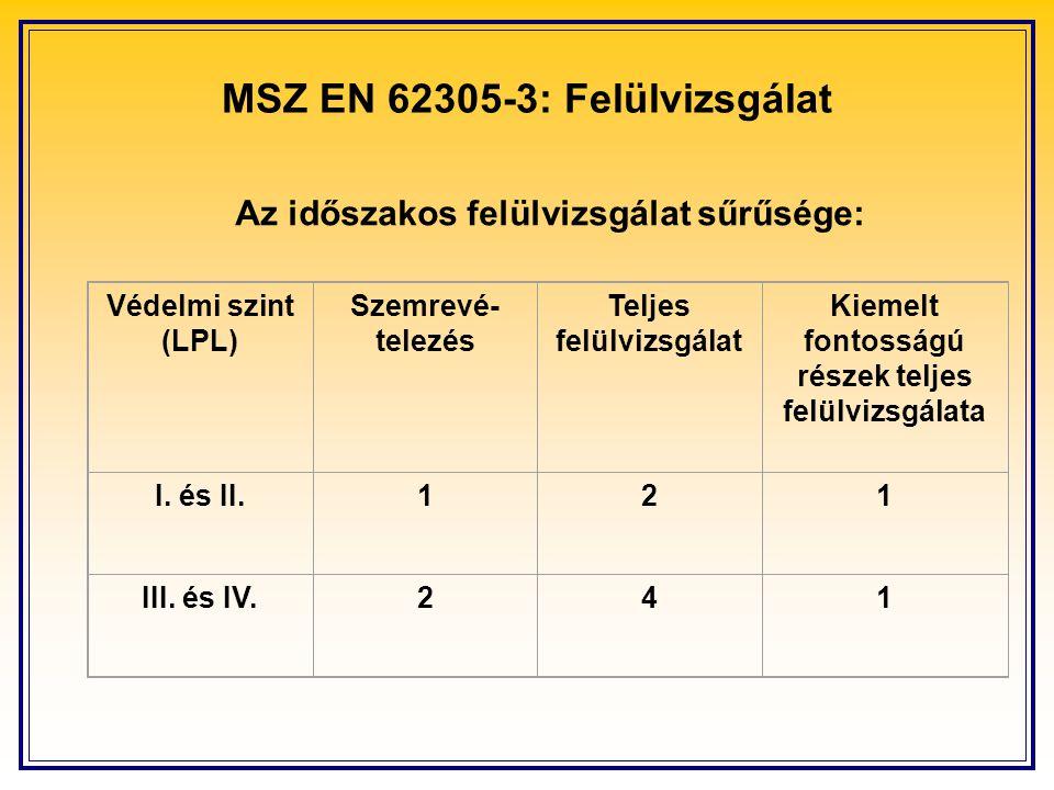 MSZ EN 62305-3: Felülvizsgálat Az időszakos felülvizsgálat sűrűsége: Védelmi szint (LPL) Szemrevé- telezés Teljes felülvizsgálat Kiemelt fontosságú ré