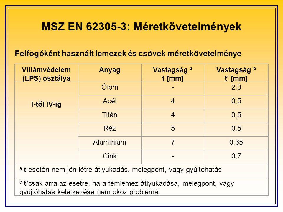 MSZ EN 62305-3: Méretkövetelmények Villámvédelem (LPS) osztálya AnyagVastagság a t [mm] Vastagság b t' [mm] I-től IV-ig Ólom-2,0 Acél40,5 Titán40,5 Ré