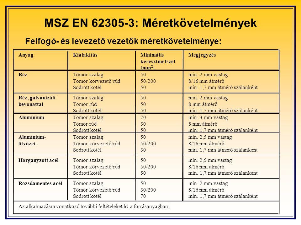 MSZ EN 62305-3: Méretkövetelmények Felfogó- és levezető vezetők méretkövetelménye: AnyagKialakításMinimális keresztmetszet [mm 2 ] Megjegyzés RézTömör