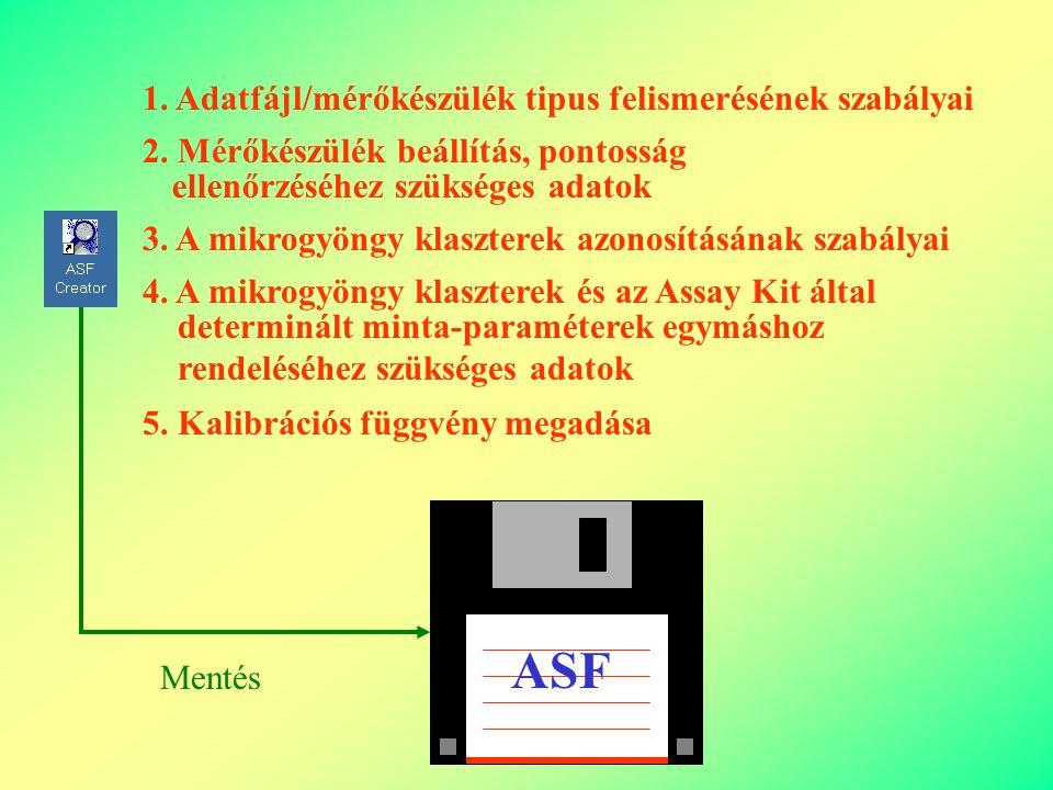 Az eredmények kiértékelése: 1. Adatfájl/mérőkészülék tipus felismerése 2.