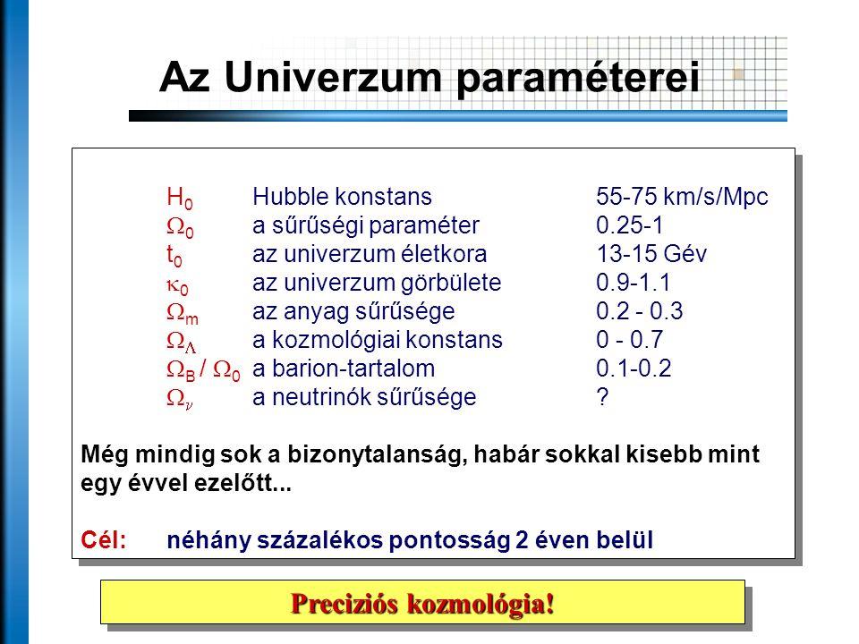 Az Univerzum paraméterei H 0 Hubble konstans55-75 km/s/Mpc  0 a sűrűségi paraméter0.25-1 t 0 az univerzum életkora13-15 Gév  0 az univerzum görbület