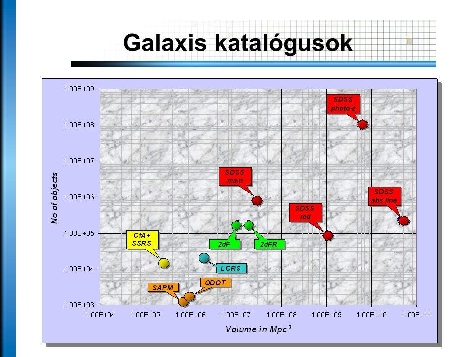 Galaxis katalógusok