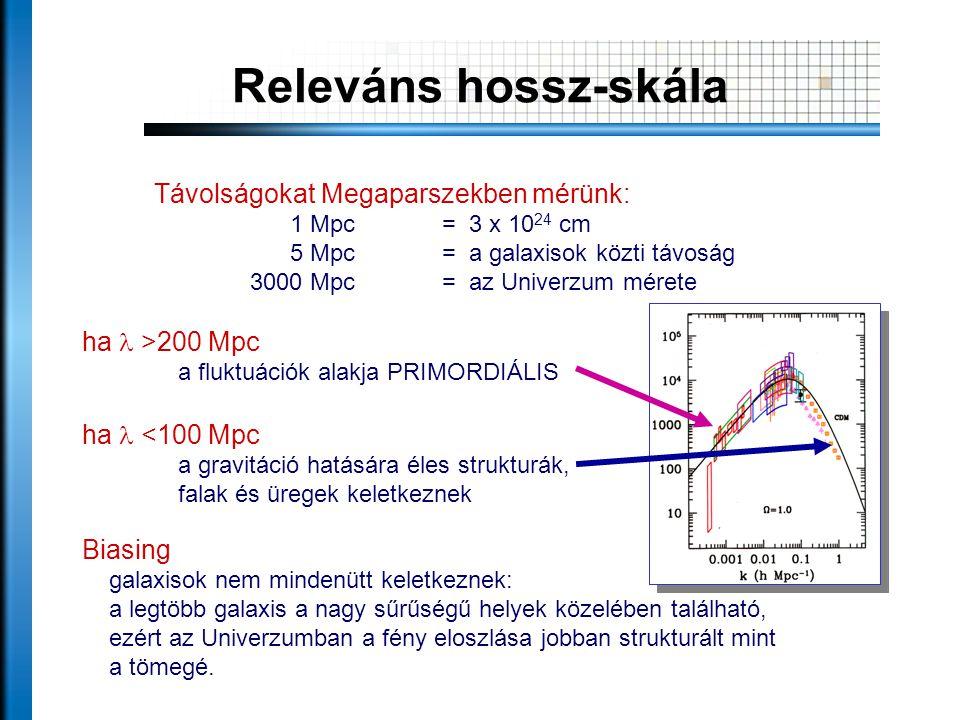 Releváns hossz-skála Távolságokat Megaparszekben mérünk: 1 Mpc = 3 x 10 24 cm 5 Mpc = a galaxisok közti távoság 3000 Mpc= az Univerzum mérete ha  >20
