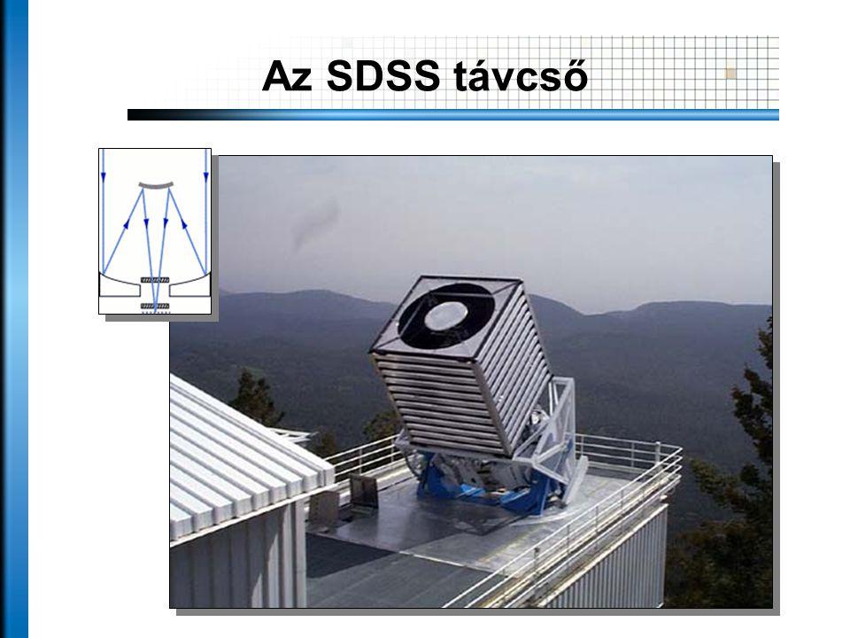 Az SDSS távcső