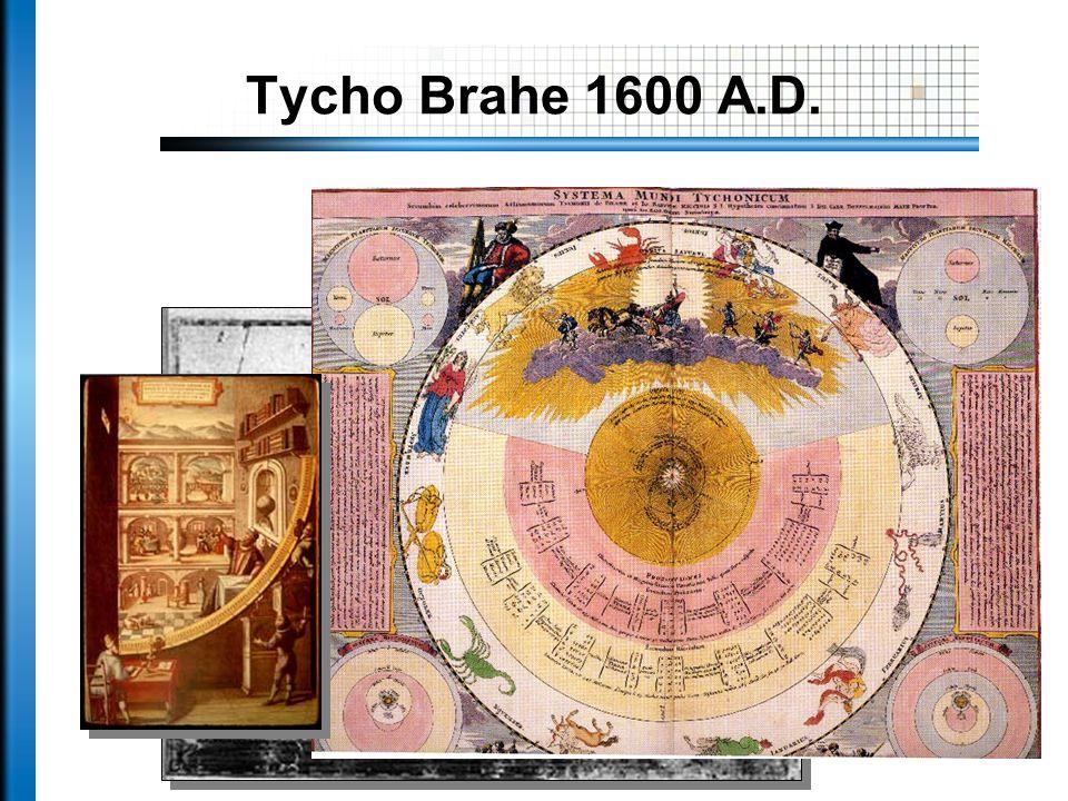 Tycho Brahe 1600 A.D. Uranometria, Johannes Beyer, Tycho Brahe csillagtérképéből
