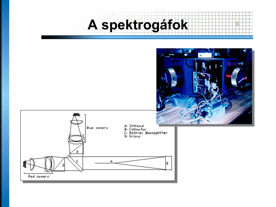 A spektrogáfok