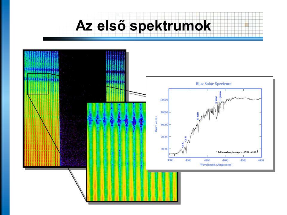 Az első spektrumok