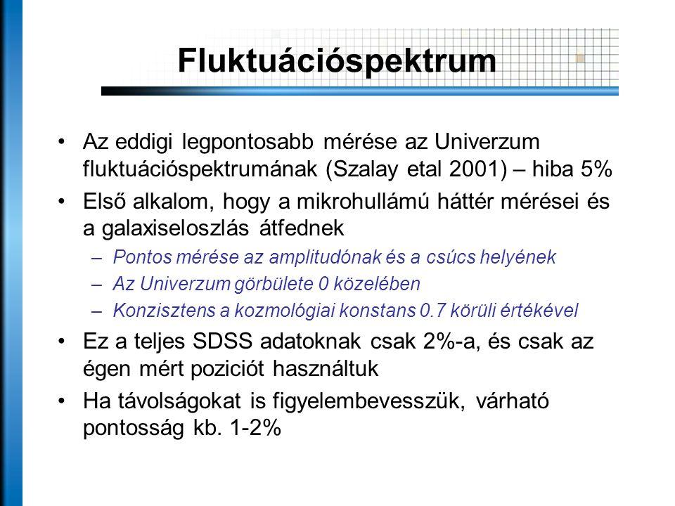Fluktuációspektrum •Az eddigi legpontosabb mérése az Univerzum fluktuációspektrumának (Szalay etal 2001) – hiba 5% •Első alkalom, hogy a mikrohullámú